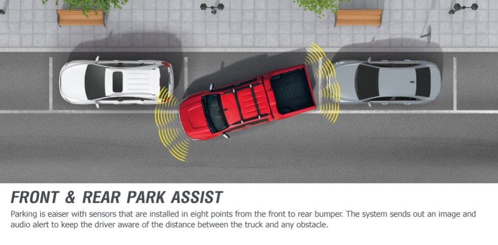 Front and rear parking assist